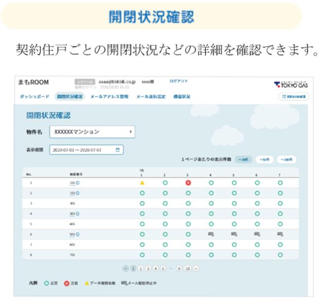 管理Web画面のイメージ2.