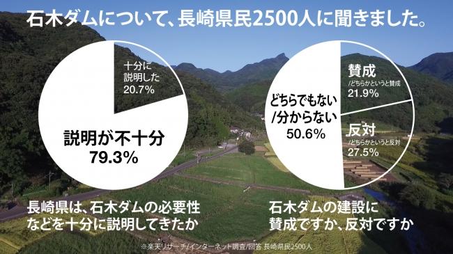 写真:石木ダムの建設予定地の長崎県東彼杵郡川棚町川原(こうばる)