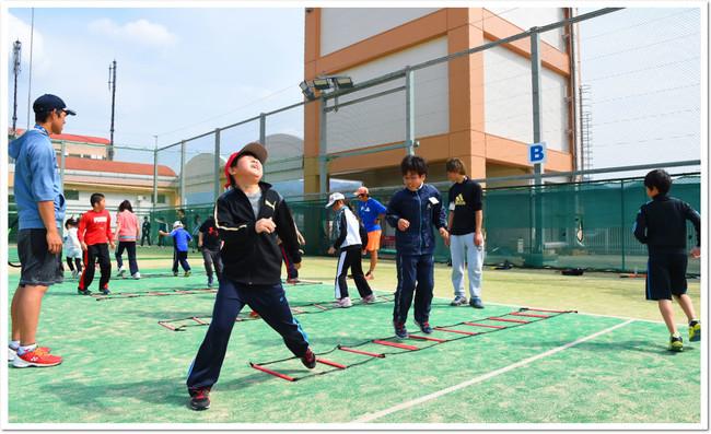 スポーツを通じた身体と心の育成。ITCテニススクールのジュニアプログラム。
