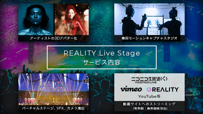 Wright Flyer Live Entertainment、バーチャルライブ制作プラットフォーム REALITY Live Stageを提供開始