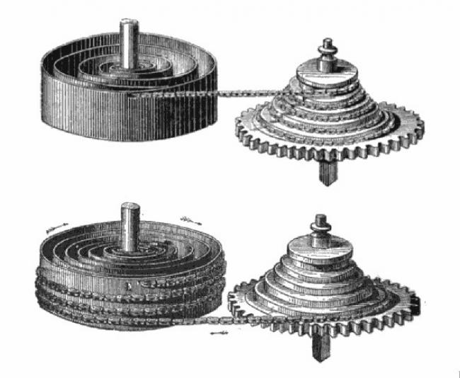 懐中時計の時代に使われていた、フュゼチェーン