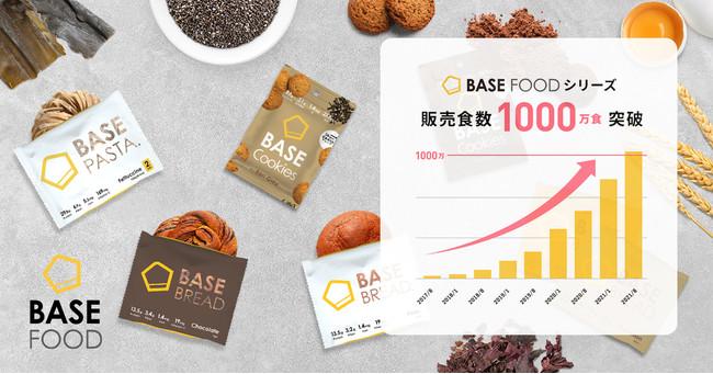 BASE FOOD シリーズ累計1,000万食突破