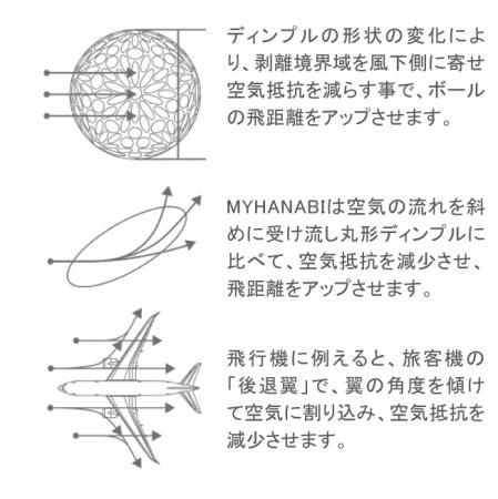 MYHANABI H2_spec02