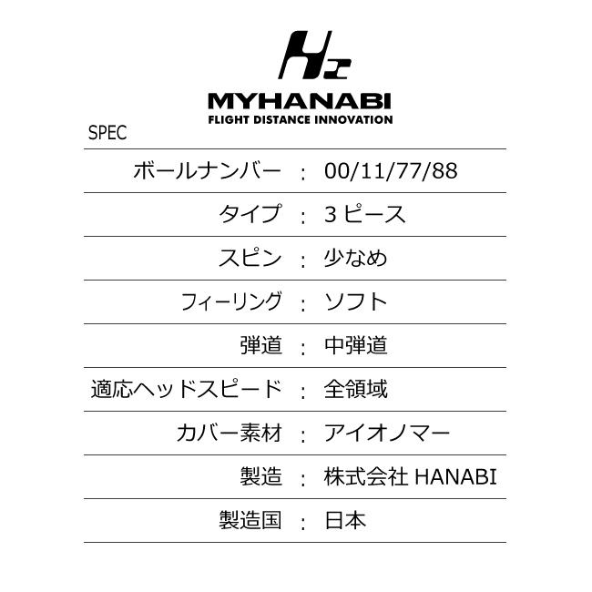 MYHANABI H2_spec