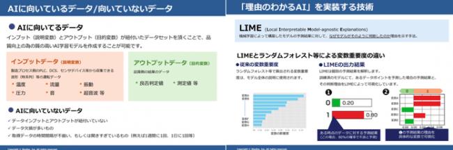 図:勉強会スライドの一部(AIに向いているデータ、向いていないデータ・理由のわかるAI)