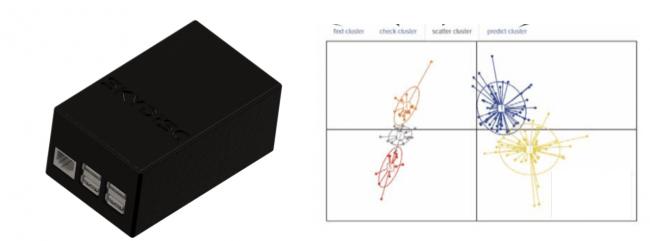 図:デバイスと可視化されたデータのイメージ例