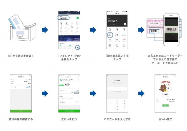 使える コンビニ atone クレジットカードなしでも使える!便利な後払いアプリとは?
