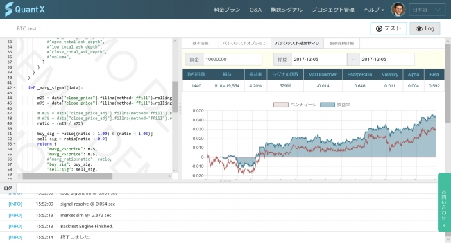 『QuantX Factory for bitcoin』の画面