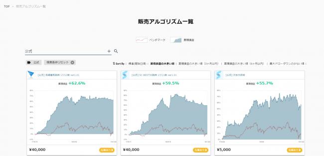 QuantX Store ではアルゴリズムの購入・販売ができます。