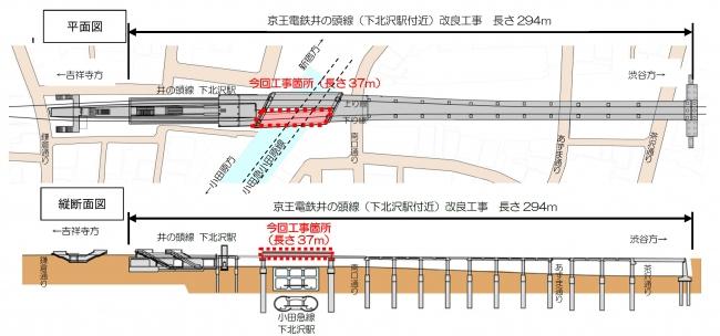 《井の頭線下北沢駅付近での橋の架け替え工事(概要)》