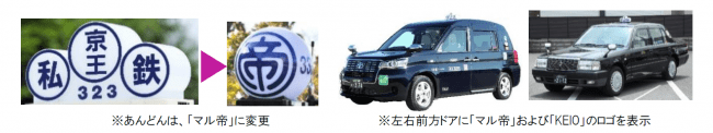 業務提携後、京王自動車の車体デザインの変更点