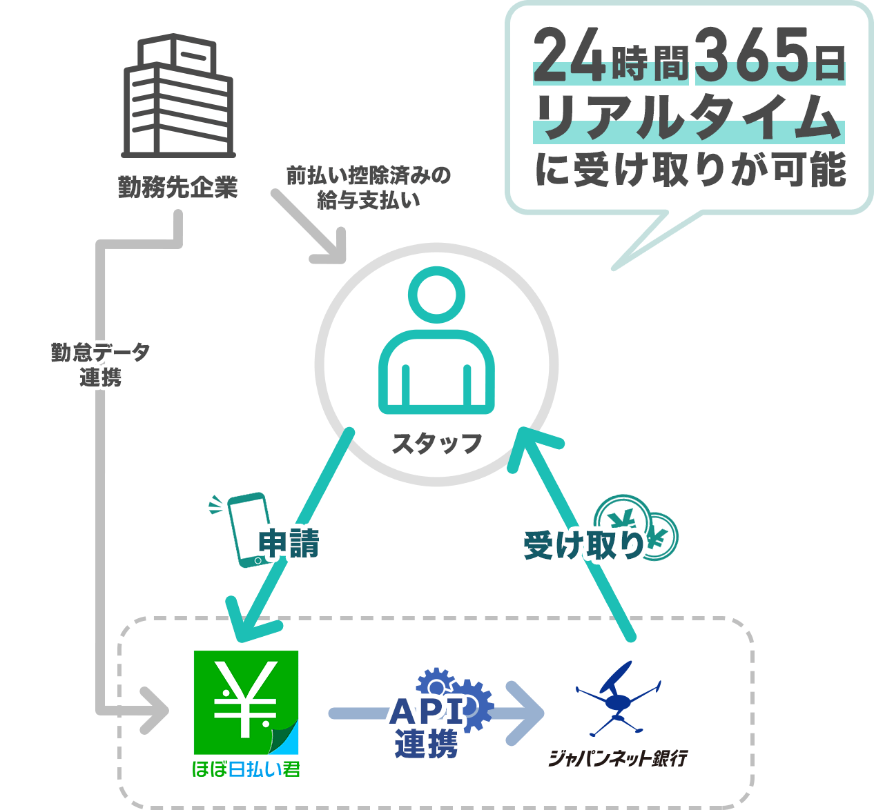 ジャパンネット銀行 略称