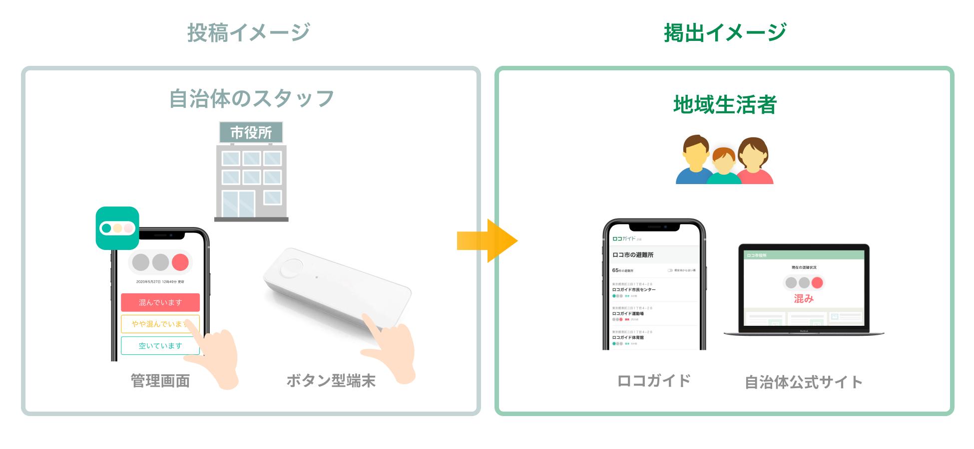 コロナ 速報 感染 県 福井