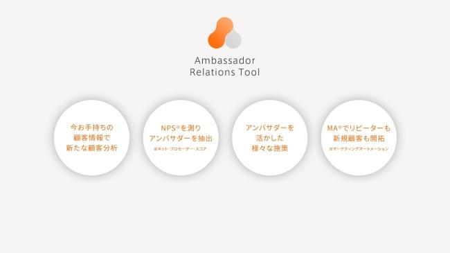 年収:501~700万円の【戦略コンサル】を含む求人・転職情報