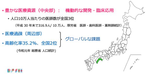 高知県の医療資源と課題について