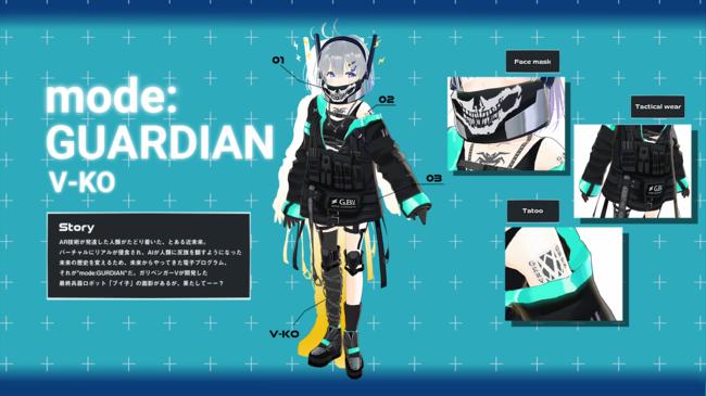 3Dキャラクターモデル「mode:GUARDIAN」(キャラクターデザイン・3Dモデリング:Mitra)