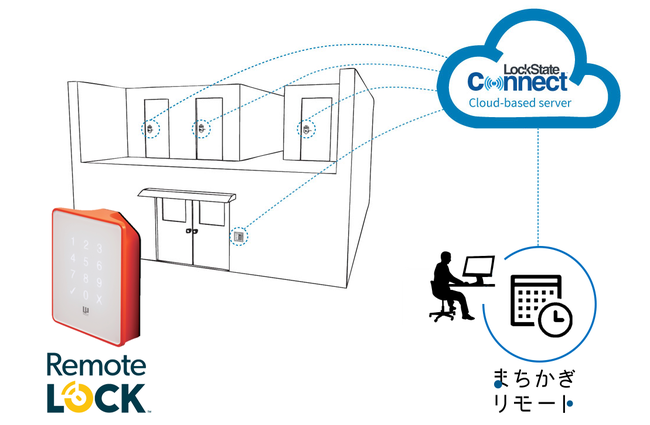 クラウド管理機能を備えた「RemoteLOCK」により鍵を安全に管理