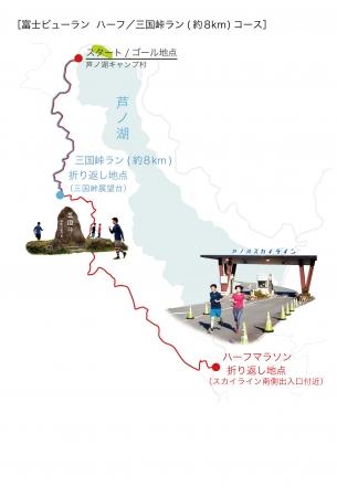 芦ノ湖スカイラインを走れる唯一の大会