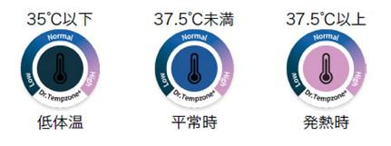 ▲一目で体温をチェック。紺~ピンクに色が変化