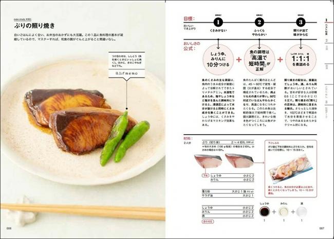 Risultato immagini per 誰でも1回で味が決まるロジカル調理