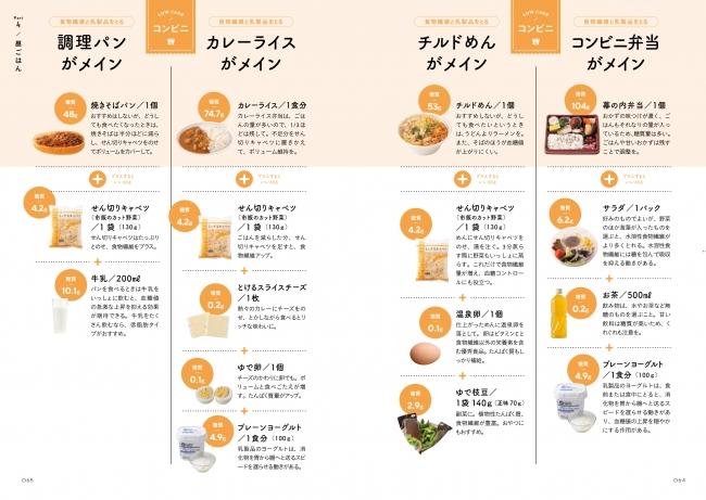 血糖 値 上がる 食べ物