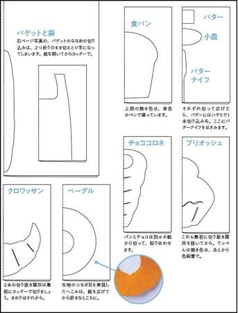 簡単な図版例。仕上がりは下の写真。