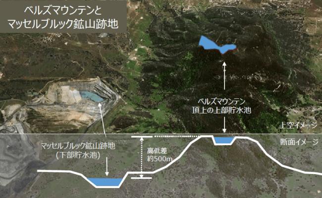 ベルズマウンテン、マッセルブルック鉱山跡地 上空と断面のイメージ図