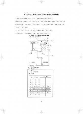 平安京エイリアン 復刻資料サンプル