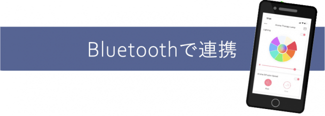 Bluetoothで連携