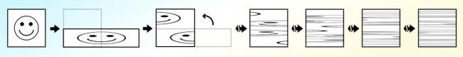 パイこね変換のイメージ図
