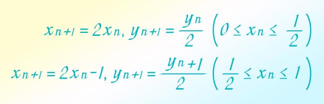 カオスを表すパイこね変換のアルゴリズム(一部)