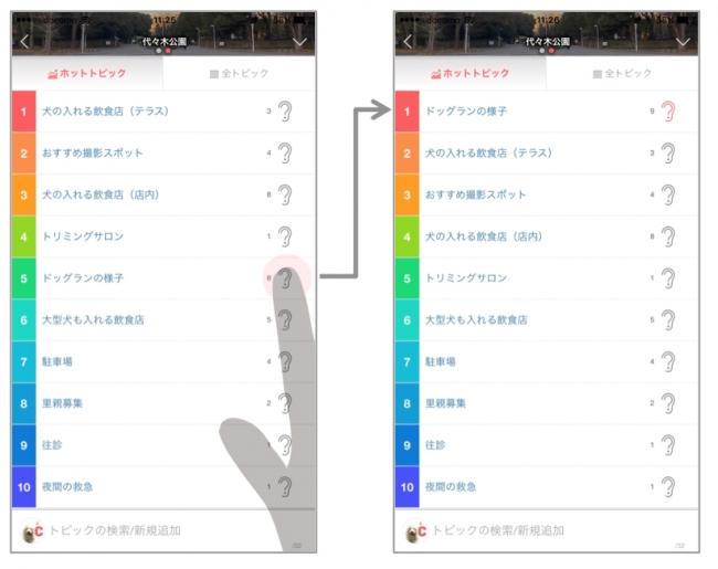 【図1】 トピックランキング中の「気になる」ボタンの操作イメージ