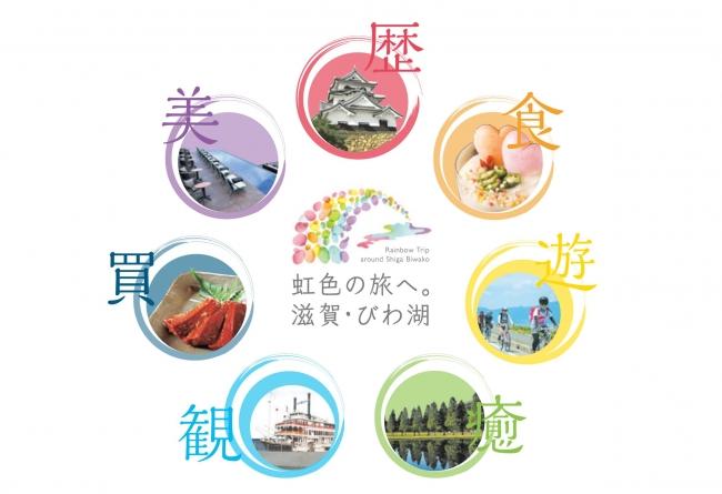 「虹色の旅へ。滋賀・びわ湖」滋賀県観光キャンペーン