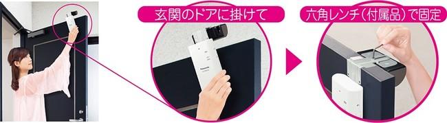 ドアカメラ取り付け方法
