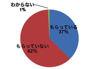 休み 三井 お盆 住友 銀行