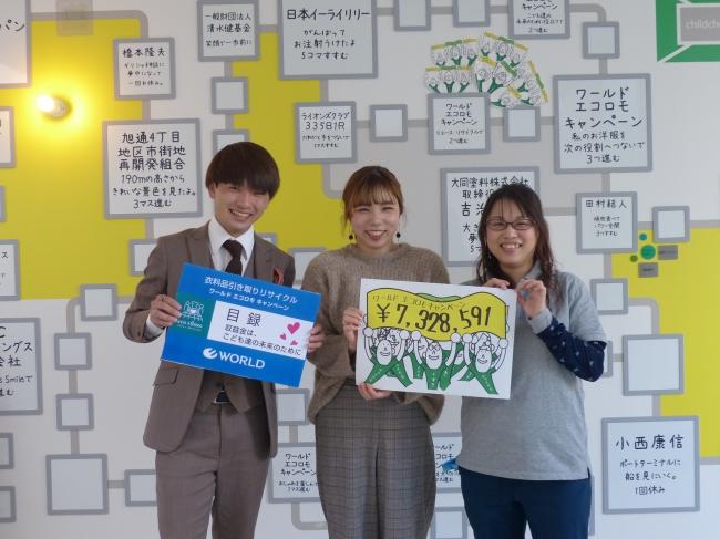 2019年11月15日(金) 、チャイルド・ケモ・サポート基金  事務局 本庄 瑠美様 (右)に目録を贈呈