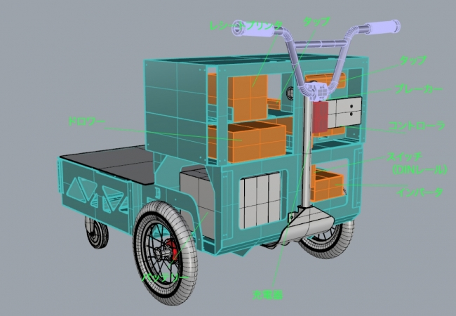 カートの背面図。  バッテリー、  レシートプリンターやドロワー、  タブレットを搭載。
