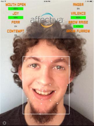 アフェクティバの提供する感情認識ソフトウエア(イメージ)