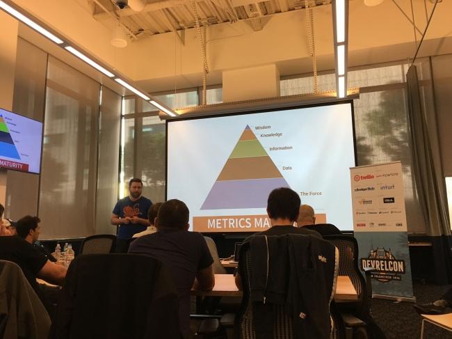 DevRelCon San Francisco 2016の様子