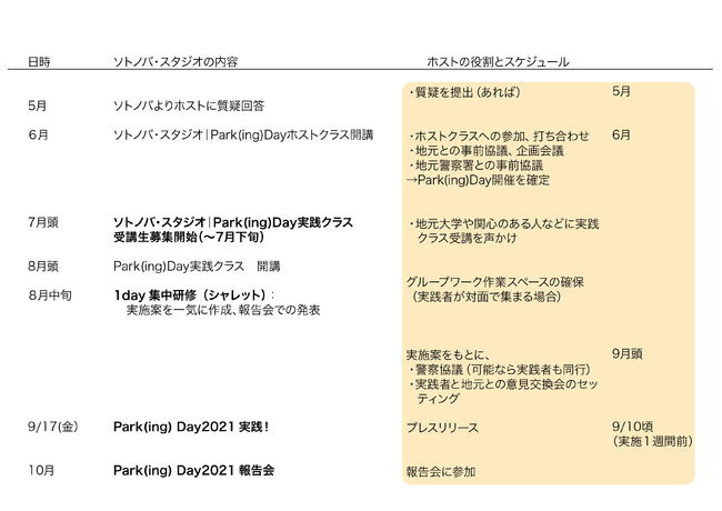 ソトノバスタジオ Park(ing)Dayクラス ホストのスケジュール