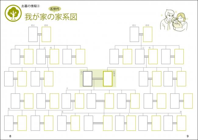 家系図ページ