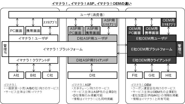 の評判・口コミ|転職・採用情報 小島電機工業株式会社