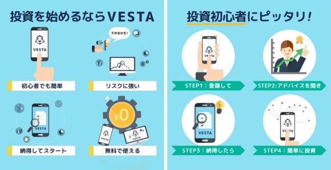 「VESTA(ベスタ)」 サービス概要