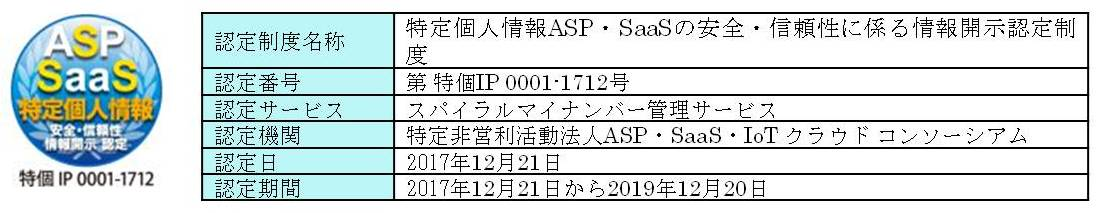 パイプドビッツのクラウド型「スパイラル®マイナンバー管理サービス」が、「特定個人情報ASP・SaaSの ...