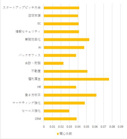 【ものすごいベンチャー展】 見逃し配信決定!!8月2日~
