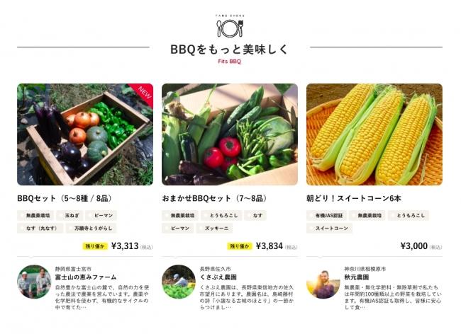 図3. カテゴリごとの特集商品(BBQ)