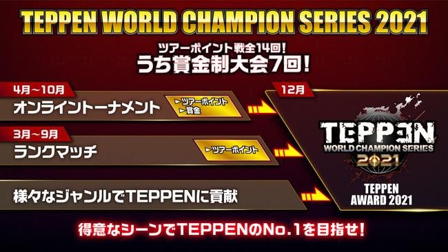 「TEPPEN WORLD CHAMPION SERIES 2021」スケジュール