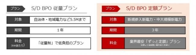 Vorkers 日本モレックス合同会社 「求人情報」