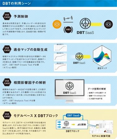 DBTの利用シーン