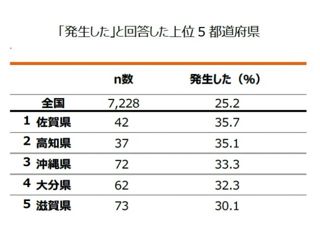 新型 コロナ ウイルス 最新 ニュース 滋賀 県